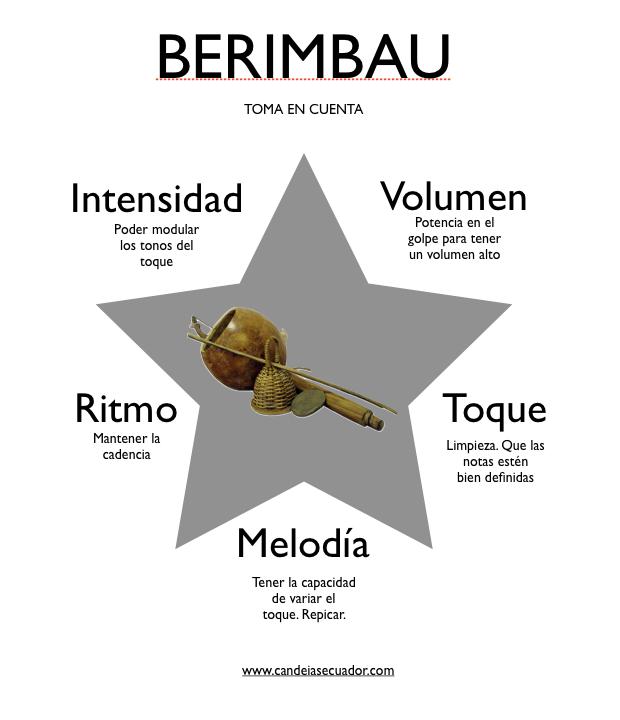 Aspectos importantes para ser un buen tocador de berimbau