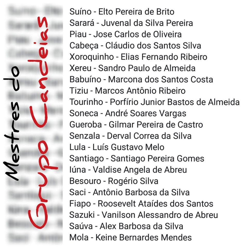 Capoeira Candeias